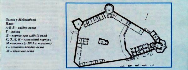 План фортеці, Лопушинська